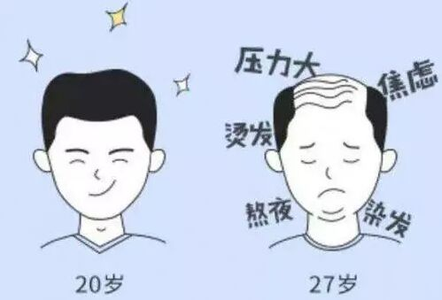 <strong>毛发移植手术是否有后遗症</strong>